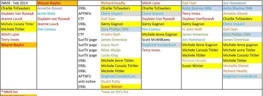 027hater friends list final 2